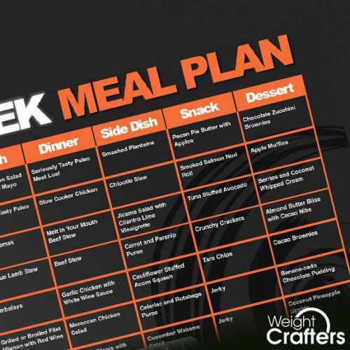 All of your meals are planned at Weight Crafters, and provided daily. We also provide follow-up meal plans after you return home.